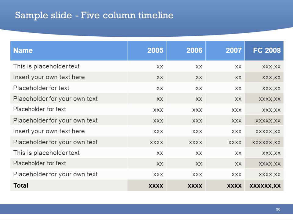 Sample slide - Five column timeline