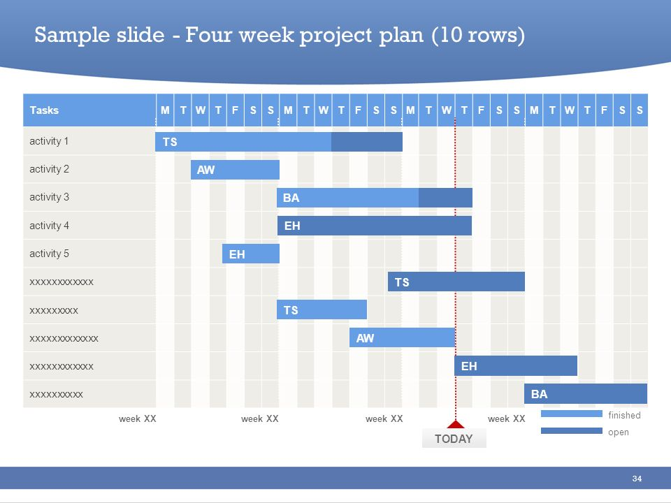 Sample slide - Four week project plan (10 rows)