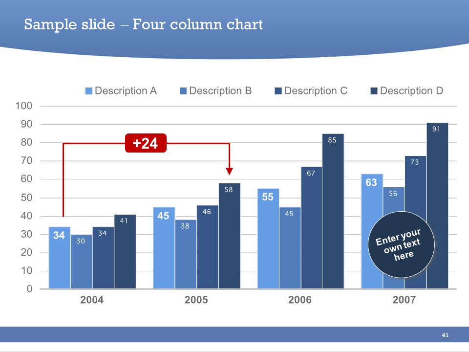 Sample slide  Four column chart