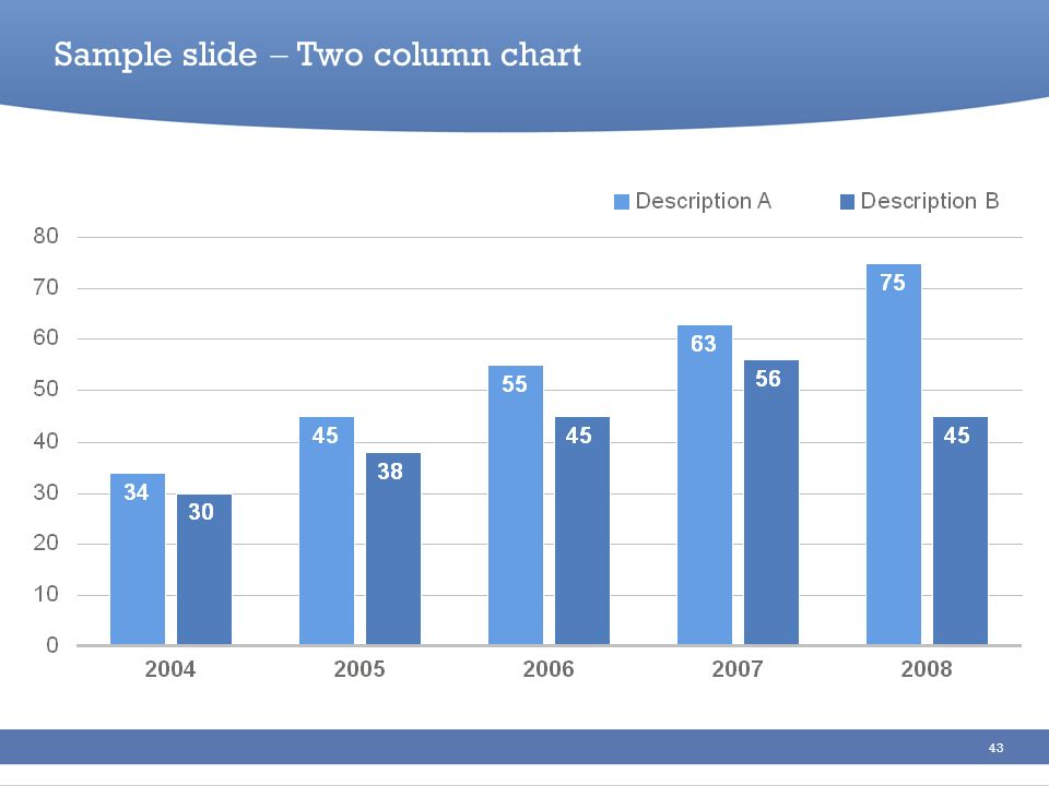 Sample slide  Two column chart