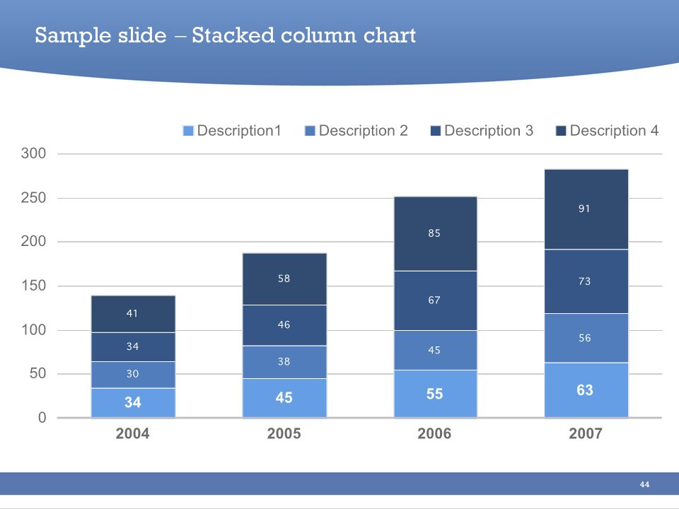 Sample slide  Stacked column chart