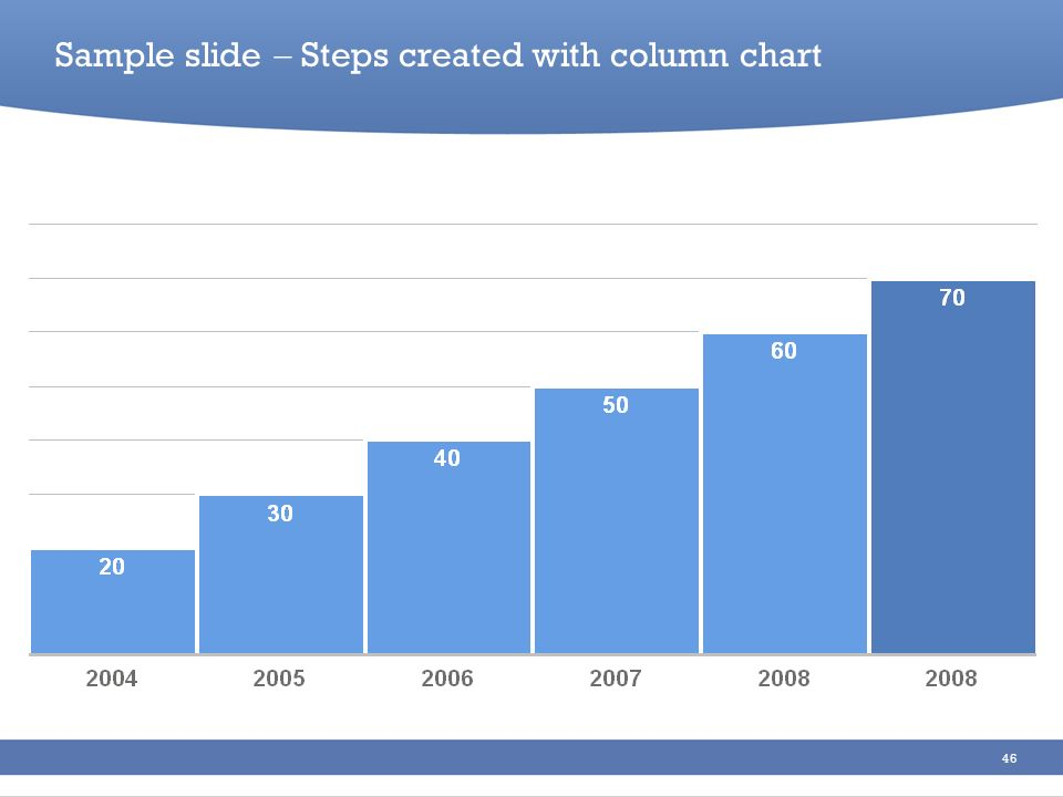 Sample slide  Steps created with column chart