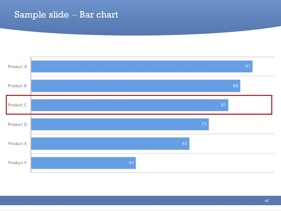 Sample slide  Bar chart