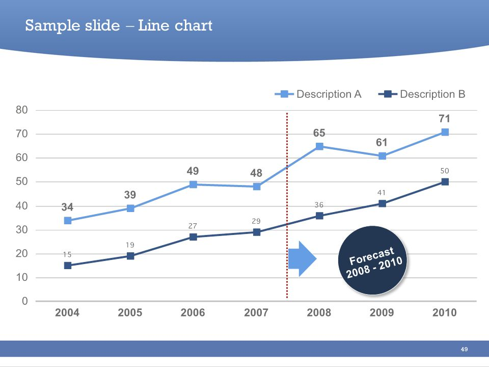 Sample slide  Line chart