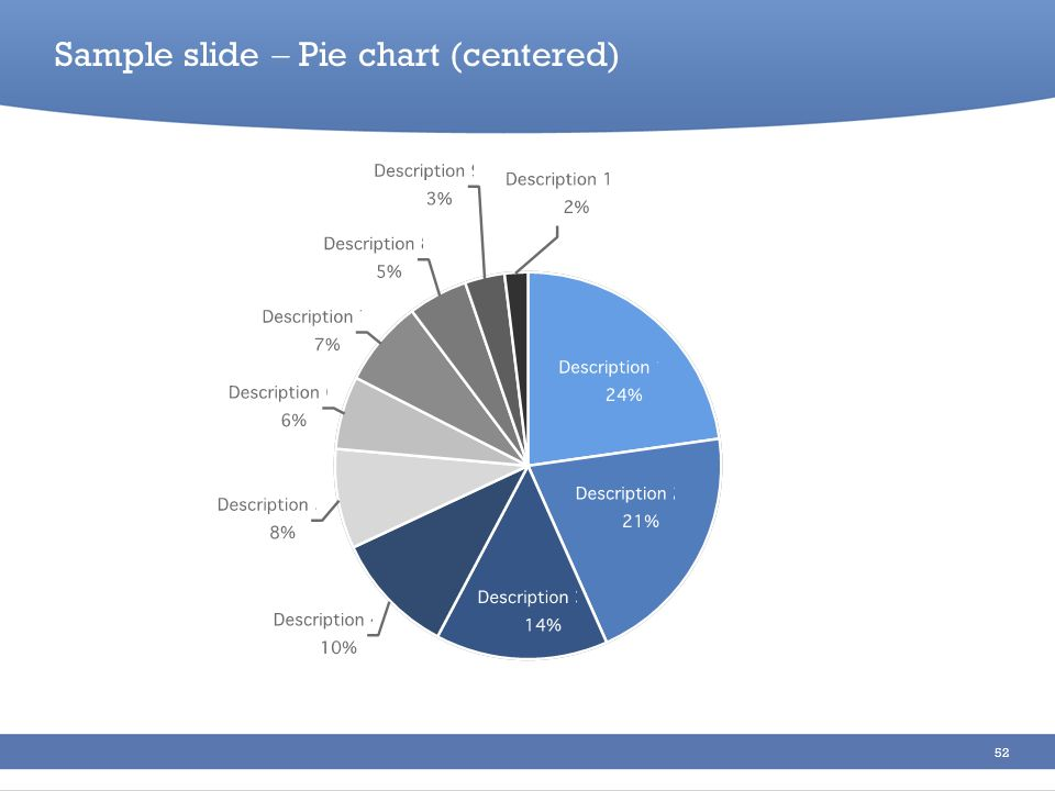 Sample slide  Pie chart (centered)