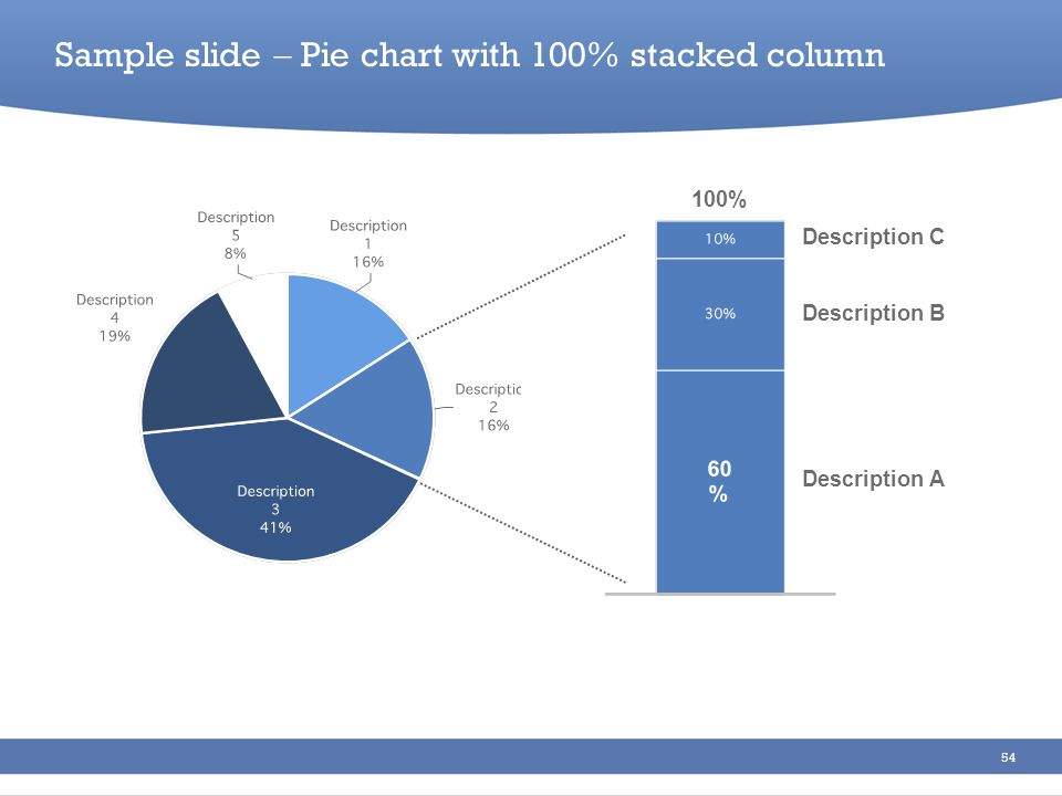 Sample slide  Pie chart with 100% stacked column