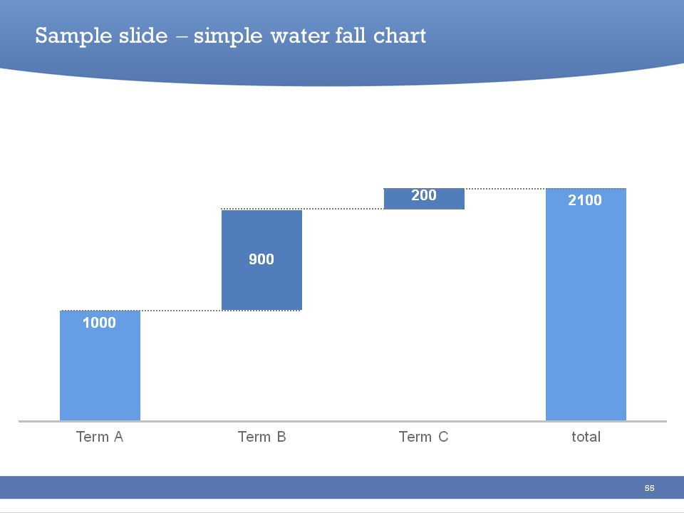 Sample slide  simple water fall chart
