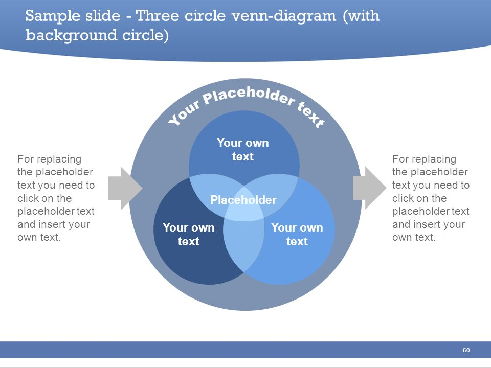 Sample slide - Three circle venn-diagram (with background circle)