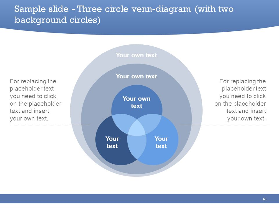 Sample slide - Three circle venn-diagram (with two background circles)