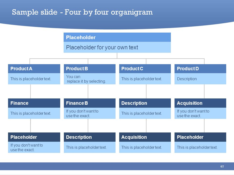 Sample slide - Four by four organigram