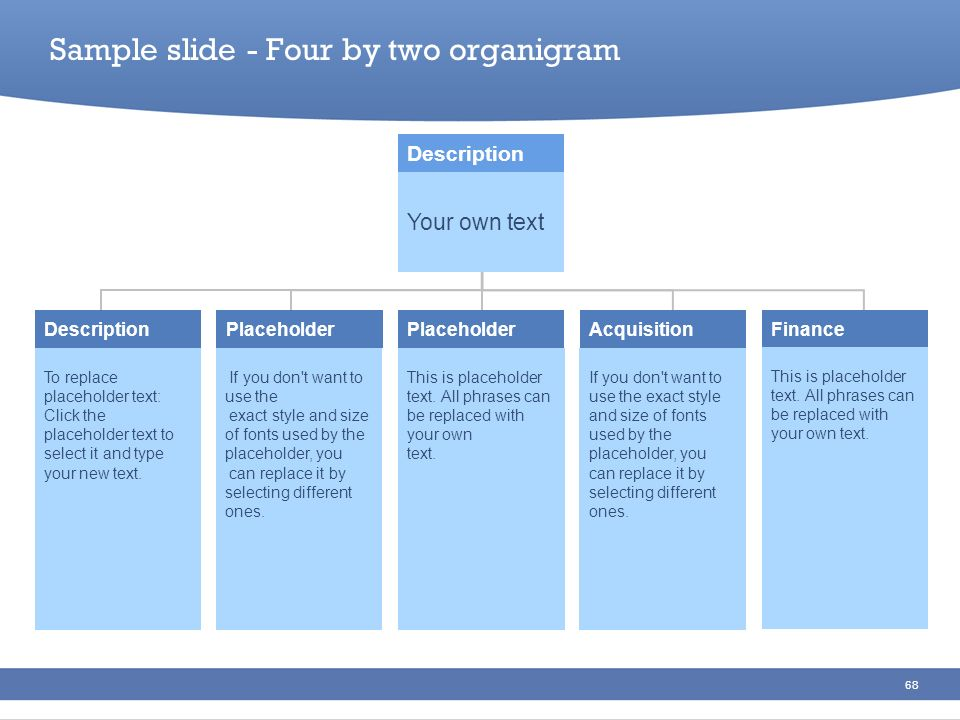 Sample slide - Four by two organigram