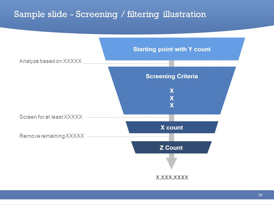Sample slide - Screening / filtering illustration