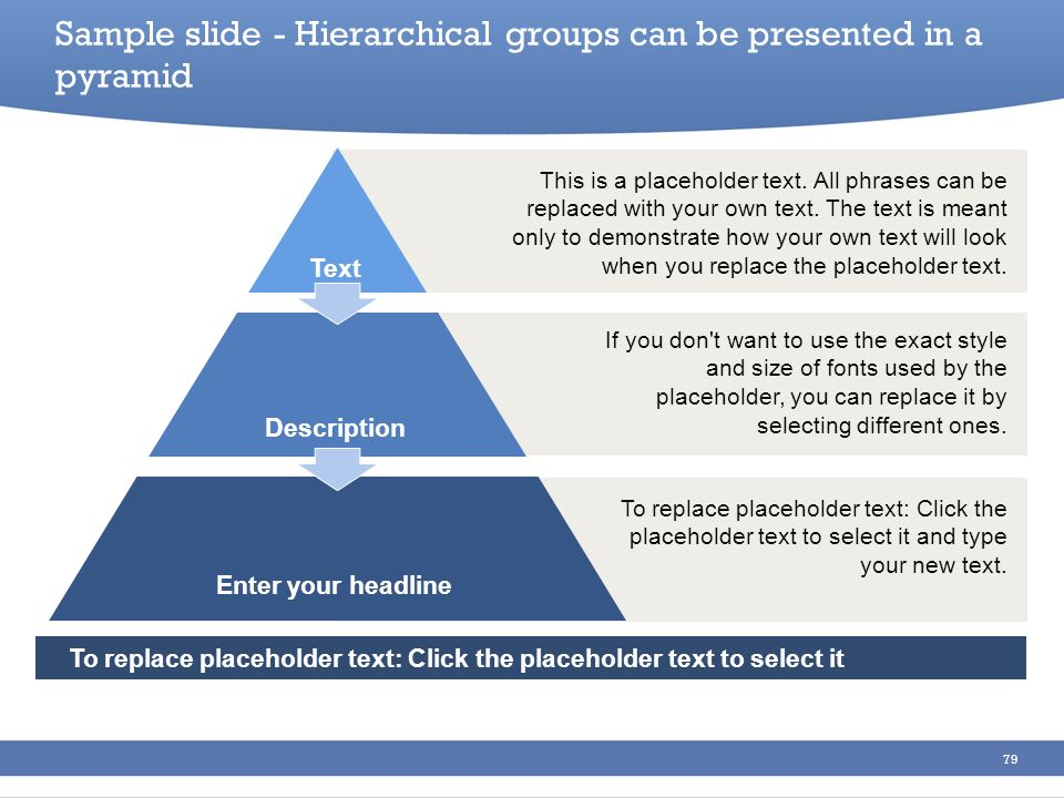Sample slide - Hierarchical groups can be presented in a pyramid