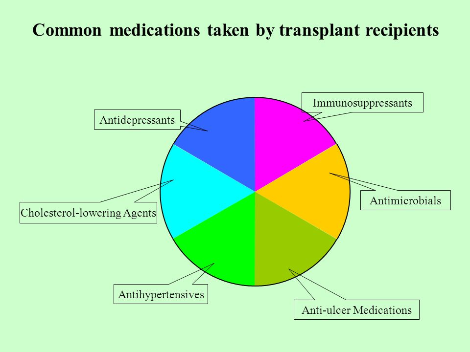 Common medications taken by transplant recipients