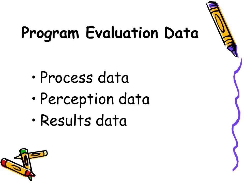 Program Evaluation Data