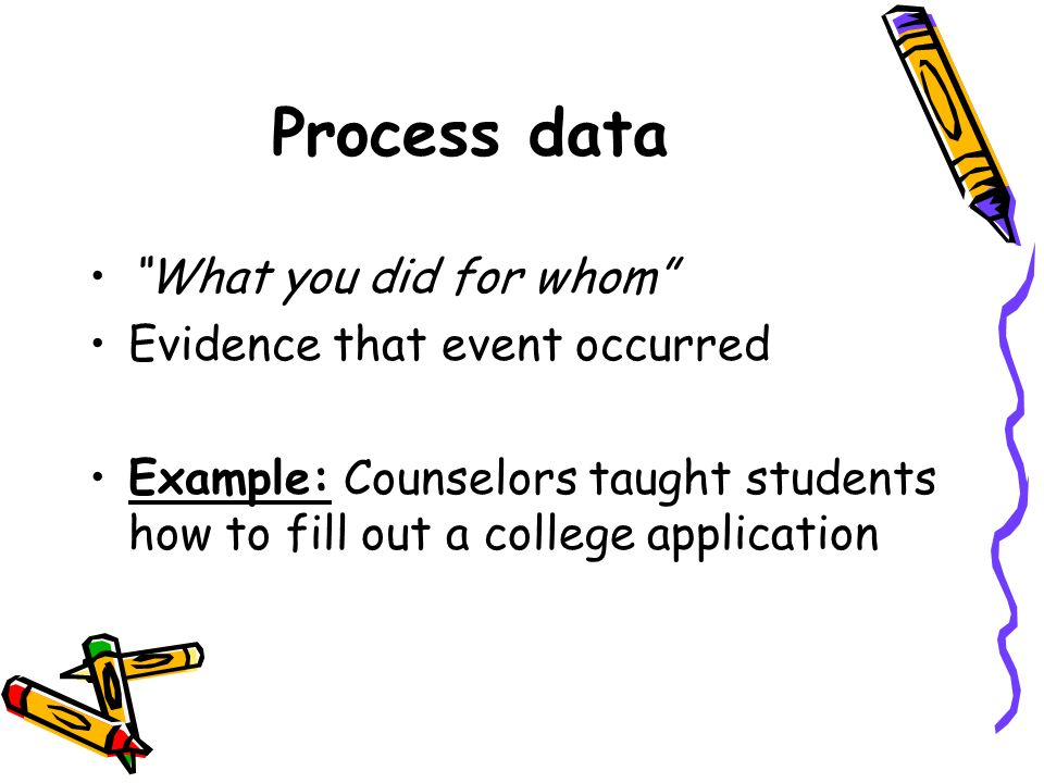 Process data What you did for whom Evidence that event occurred