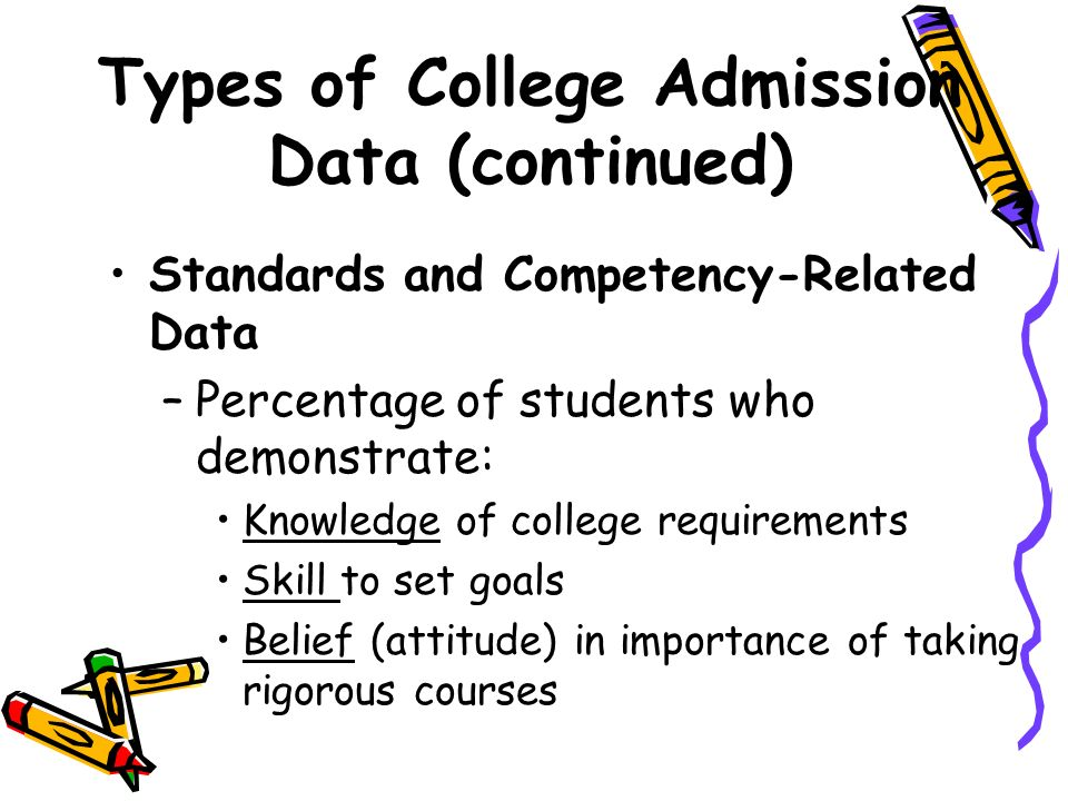 Types of College Admission Data (continued)