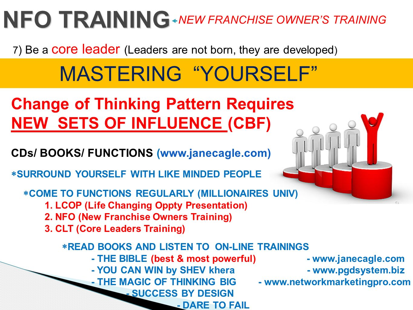 NFO TRAINING MASTERING YOURSELF Change of Thinking Pattern Requires