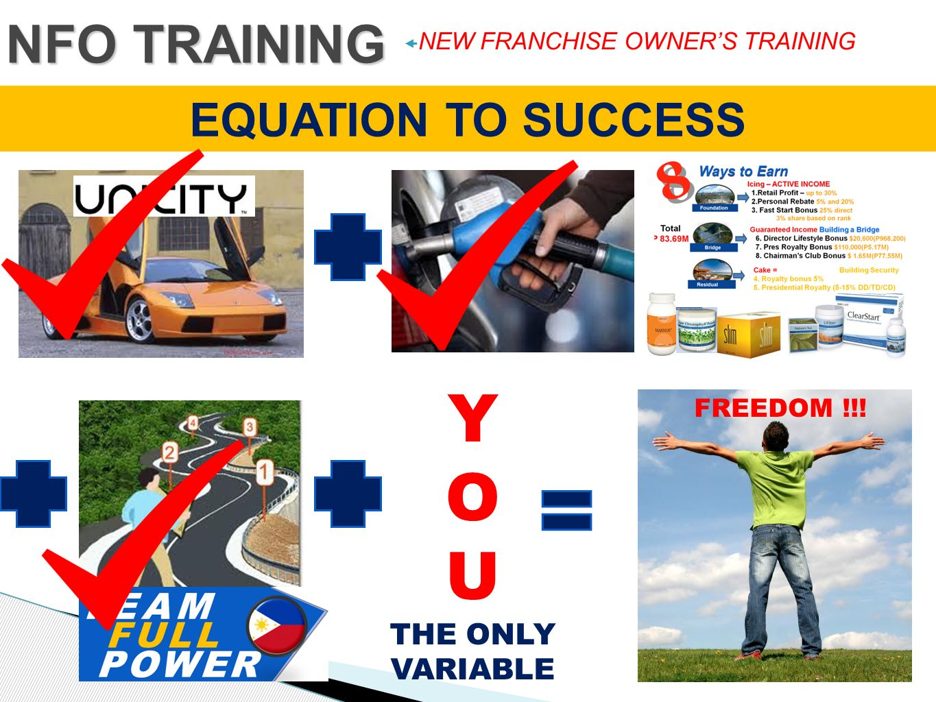 Y O U NFO TRAINING EQUATION TO SUCCESS THE ONLY VARIABLE FREEDOM !!!