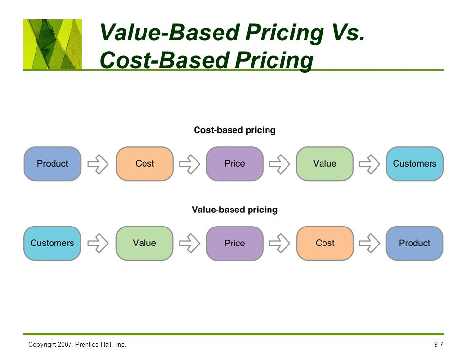 Value-Based Pricing Vs. Cost-Based Pricing