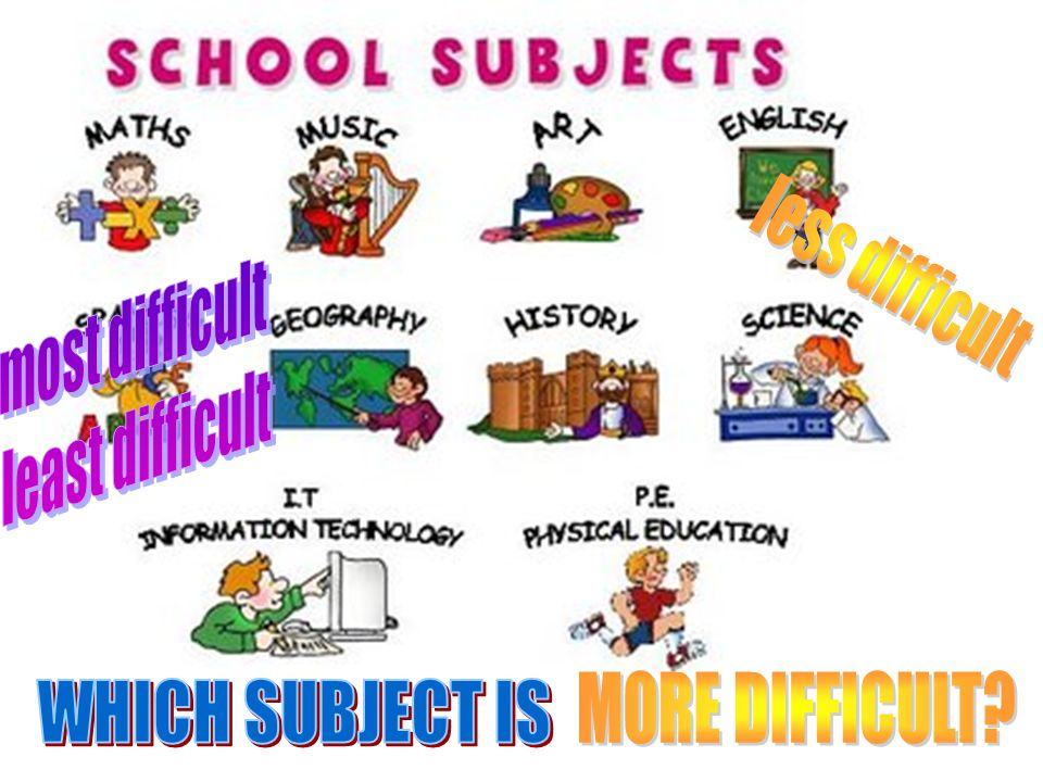 less difficult most difficult least difficult MORE DIFFICULT WHICH SUBJECT IS