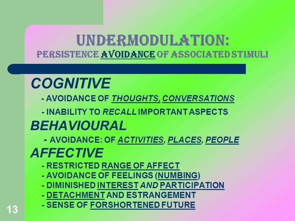 Undermodulation: PERSISTENCE AVOIDANCE OF ASSOCIATED STIMULI