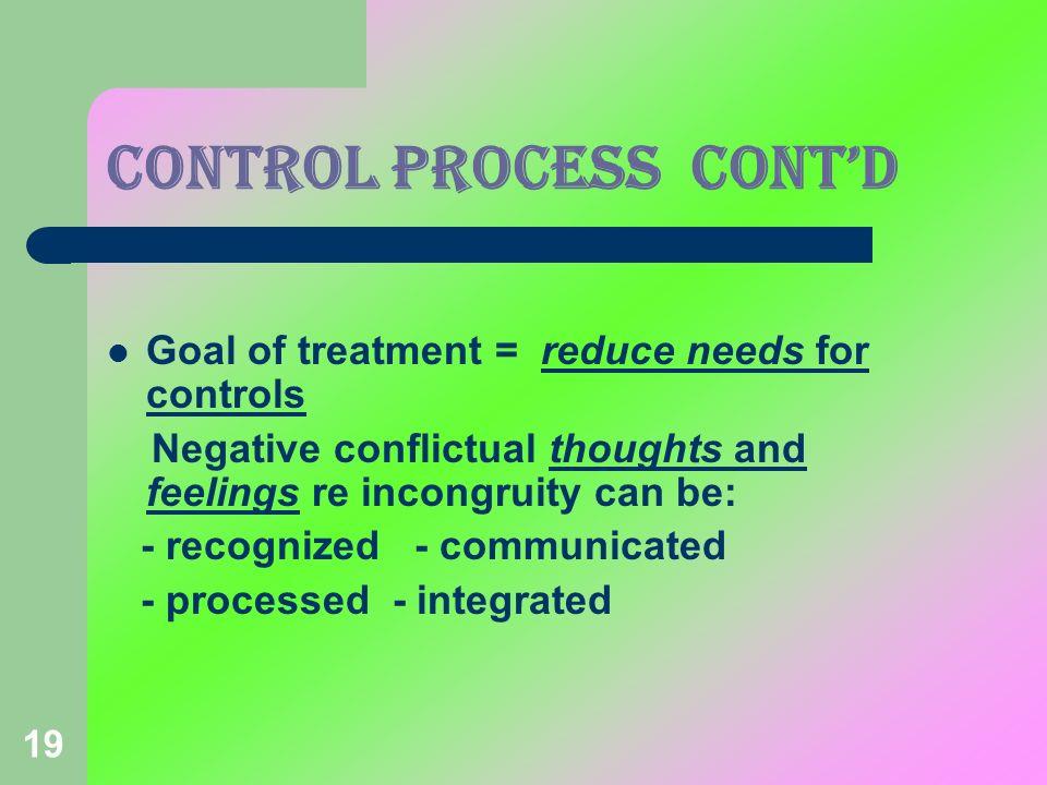 CONTROL PROCESS CONT'D