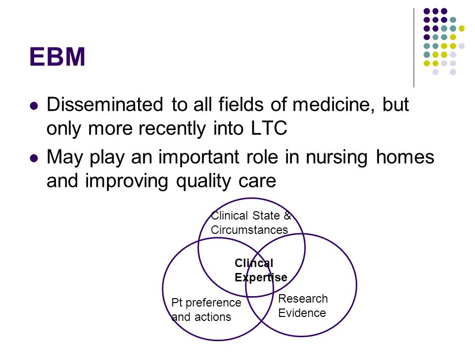 EBM Disseminated to all fields of medicine, but only more recently into LTC. May play an important role in nursing homes and improving quality care.