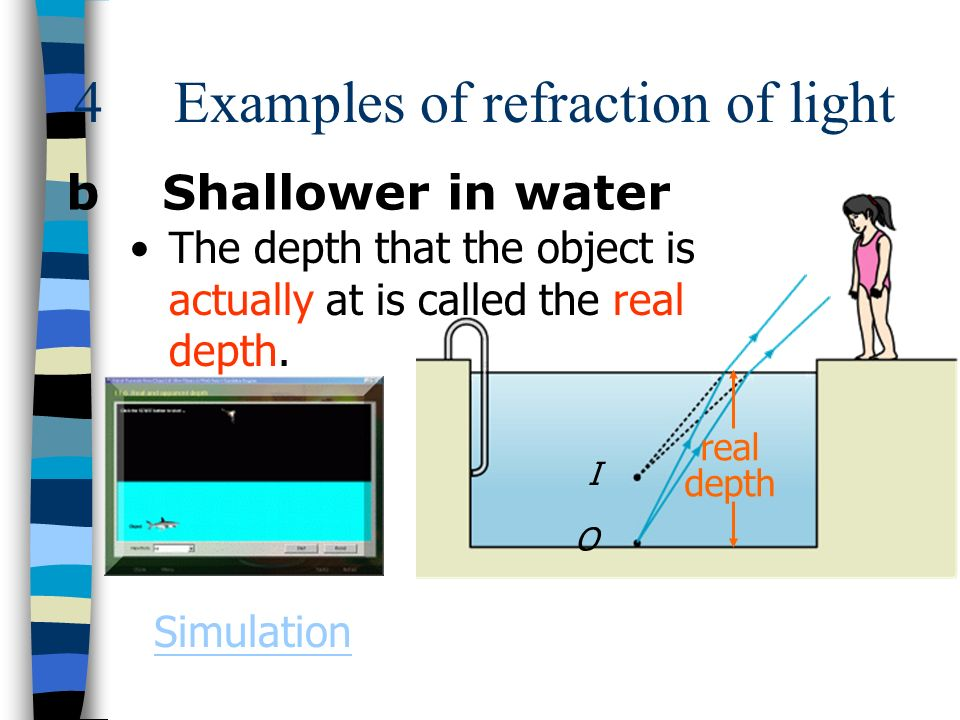 4 Examples of refraction of light