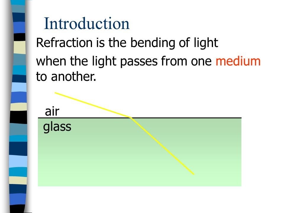 Introduction Refraction is the bending of light