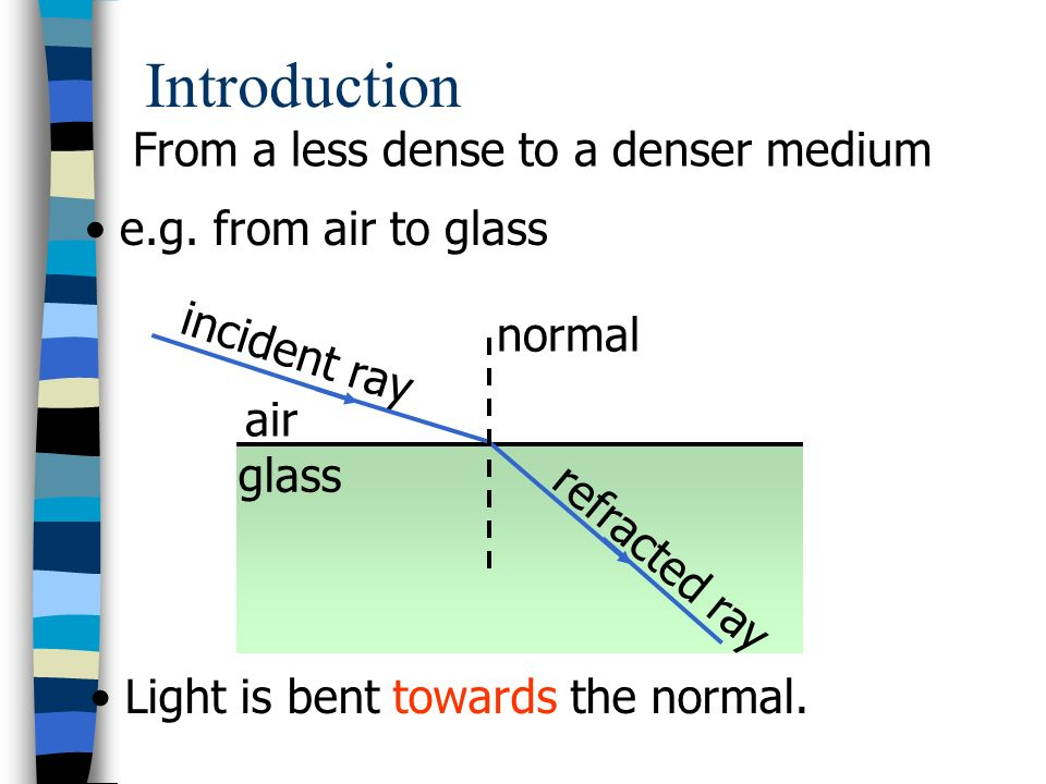 Introduction From a less dense to a denser medium