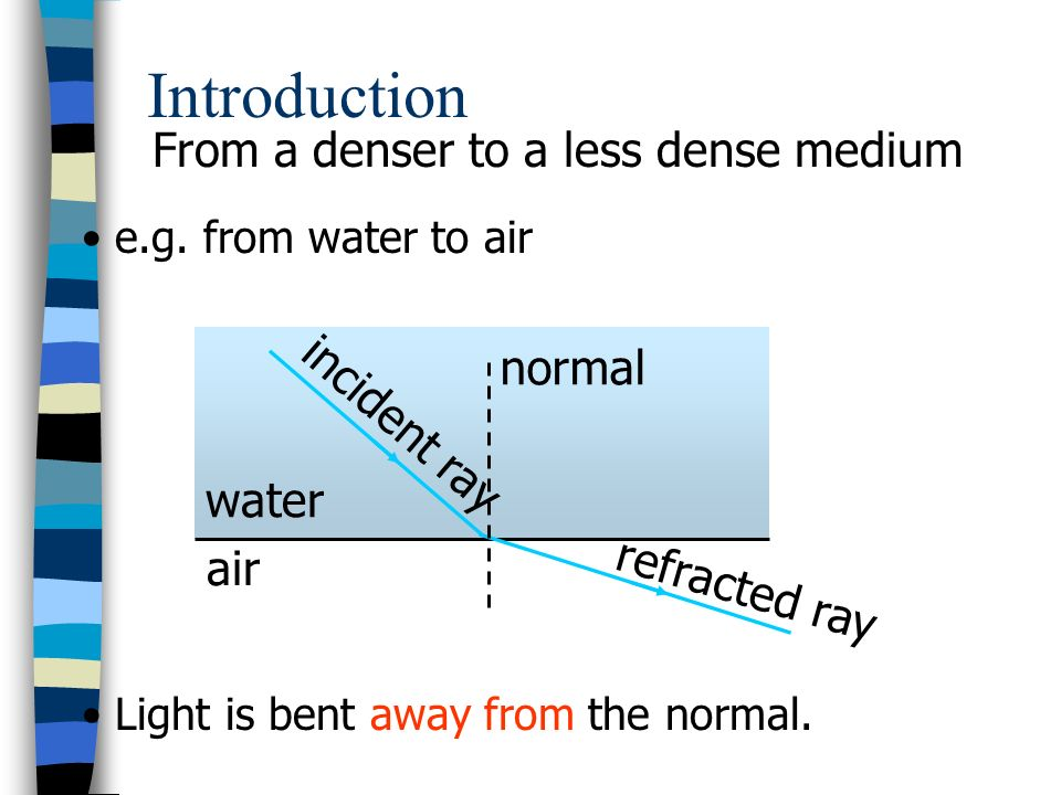 Introduction From a denser to a less dense medium normal incident ray
