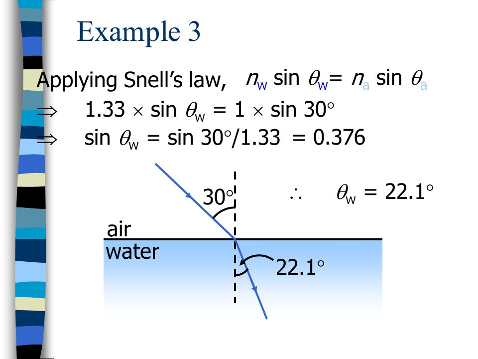 Example 3 nw sin w= na sin a Applying Snell's law,