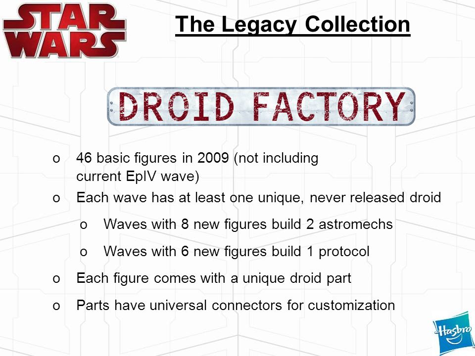 The Legacy Collection46 basic figures in 2009 (not including current EpIV wave) Each wave has at least one unique, never released droid.