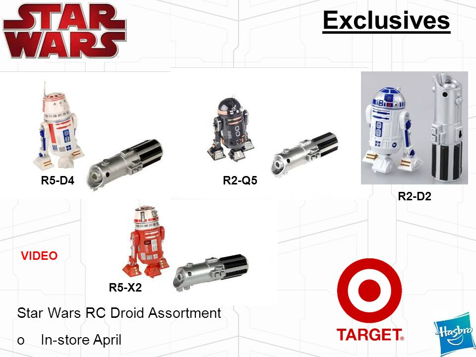 Exclusives Star Wars RC Droid Assortment In-store April R2-Q5 R5-D4