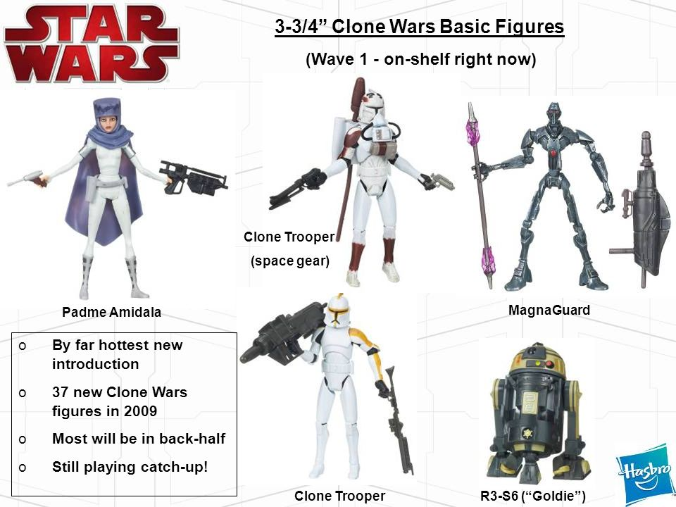3-3/4 Clone Wars Basic Figures