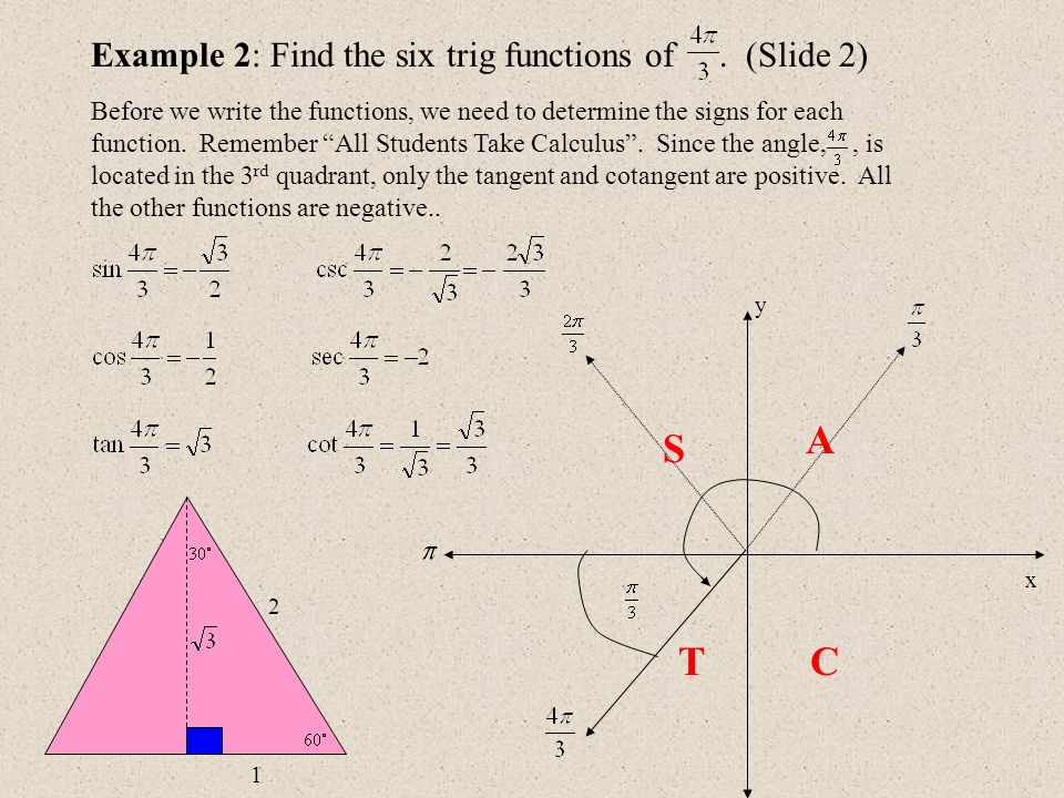 A S T C Example 2: Find the six trig functions of . (Slide 2)