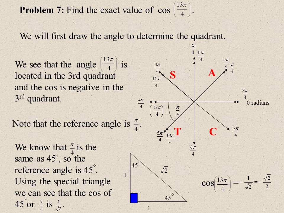 A S T C Problem 7: Find the exact value of cos .