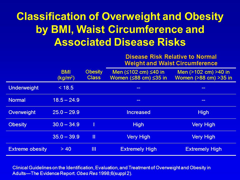 Disease Risk Relative to Normal Weight and Waist Circumference