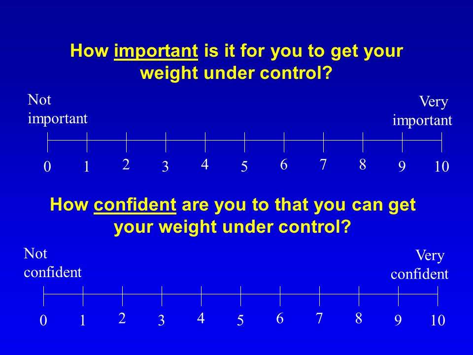 How important is it for you to get your weight under control