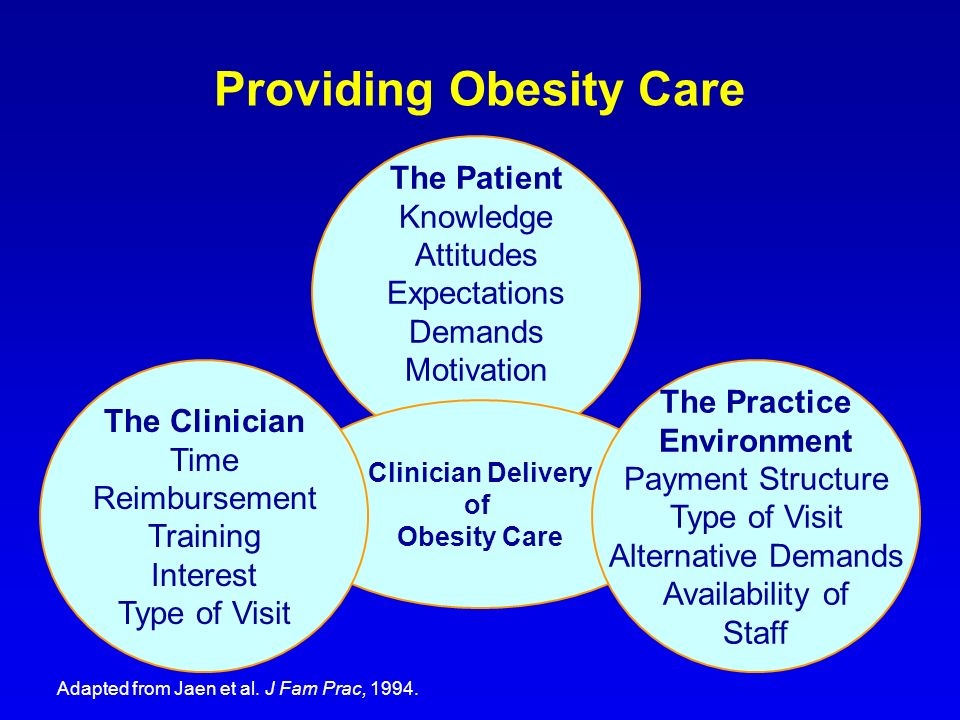 Providing Obesity Care