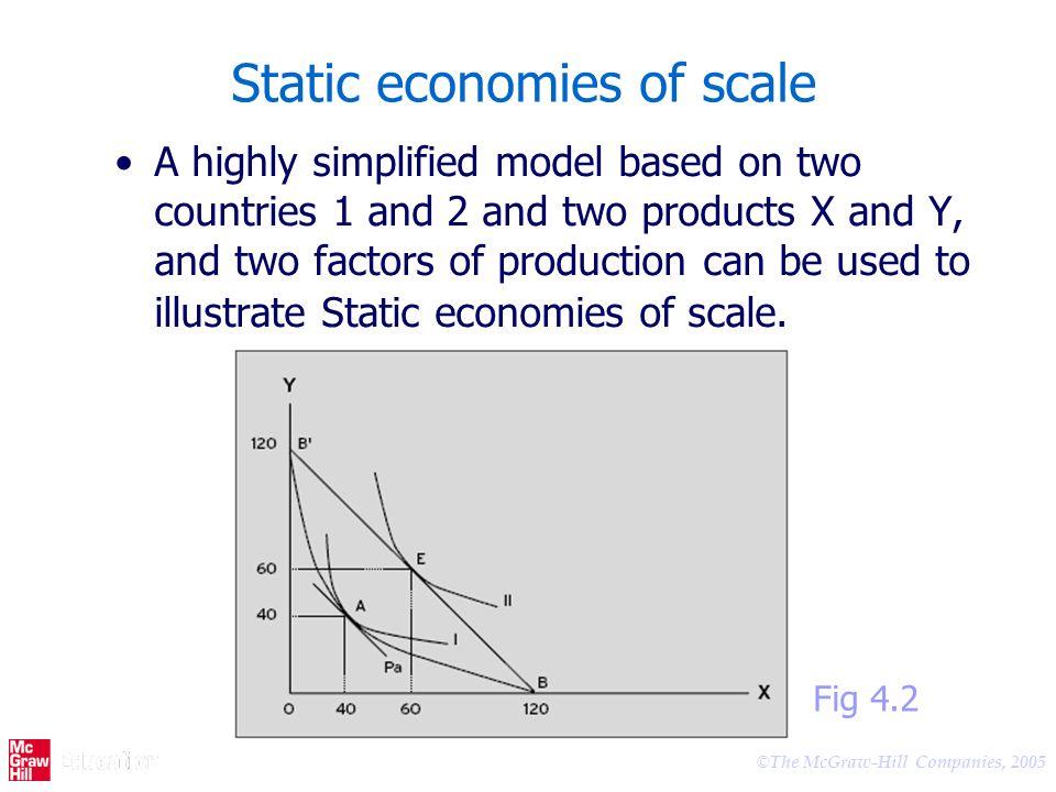 Static economies of scale