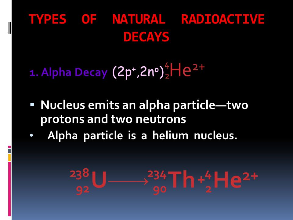 TYPES OF NATURAL RADIOACTIVE DECAYS