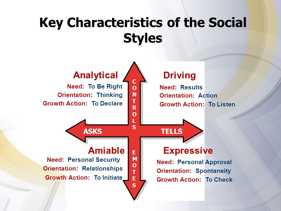 Key Characteristics of the Social Styles