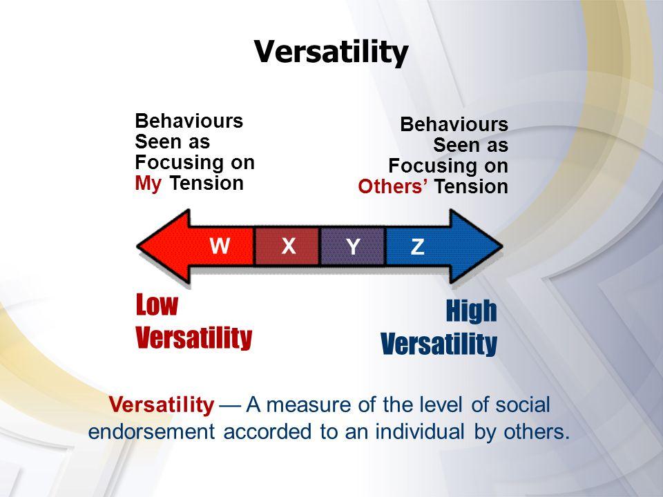 Versatility Low High Versatility Versatility W X Y Z