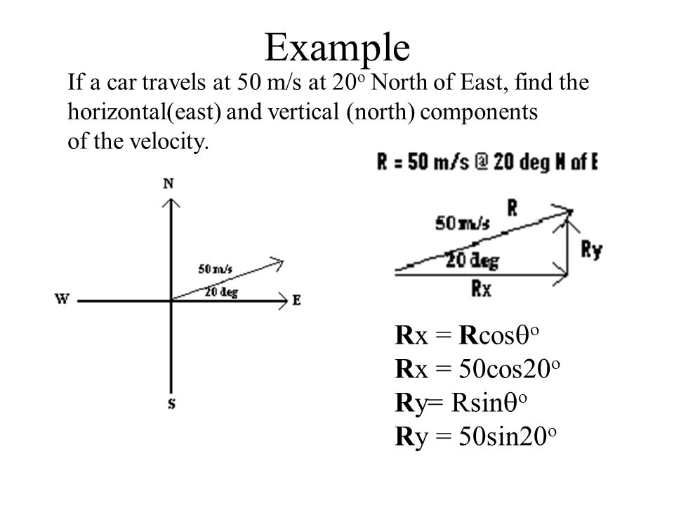 Example Rx = Rcoso Rx = 50cos20o Ry= Rsino Ry = 50sin20o