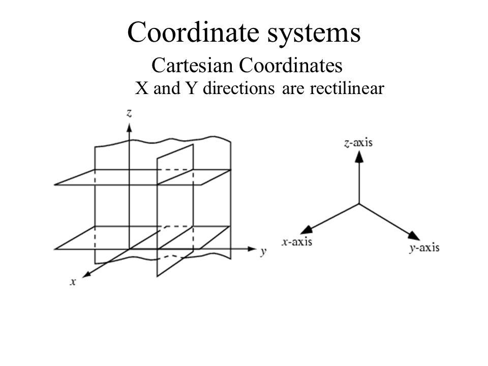 Coordinate systems Cartesian Coordinates