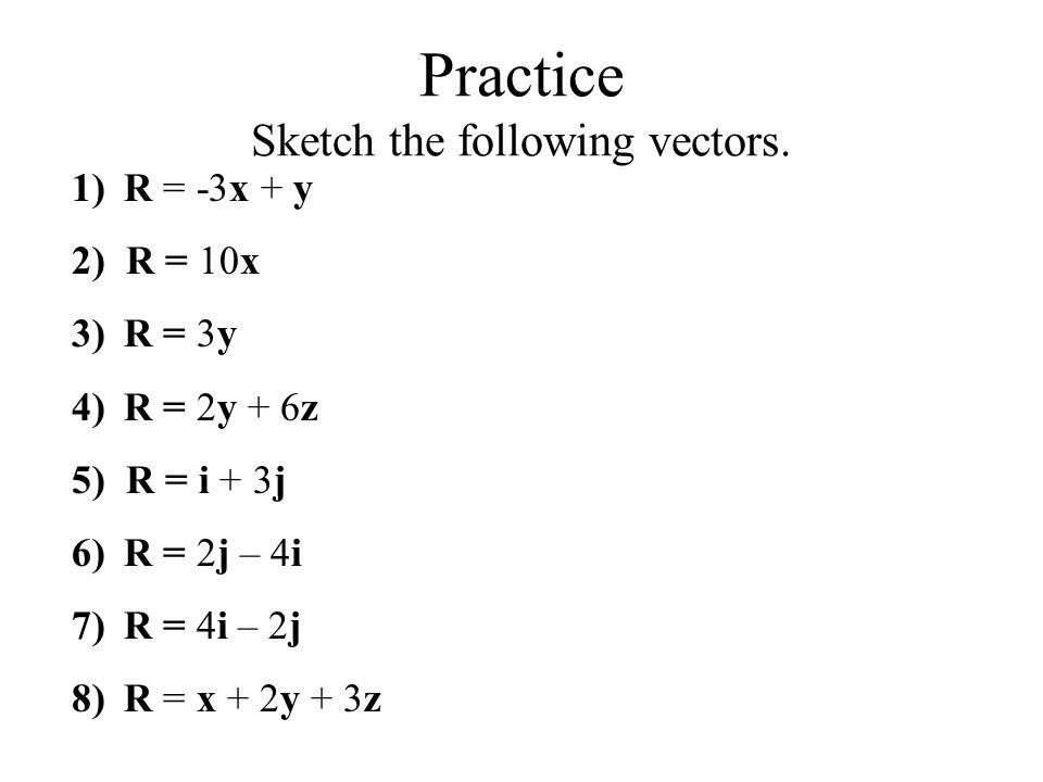 Practice Sketch the following vectors.