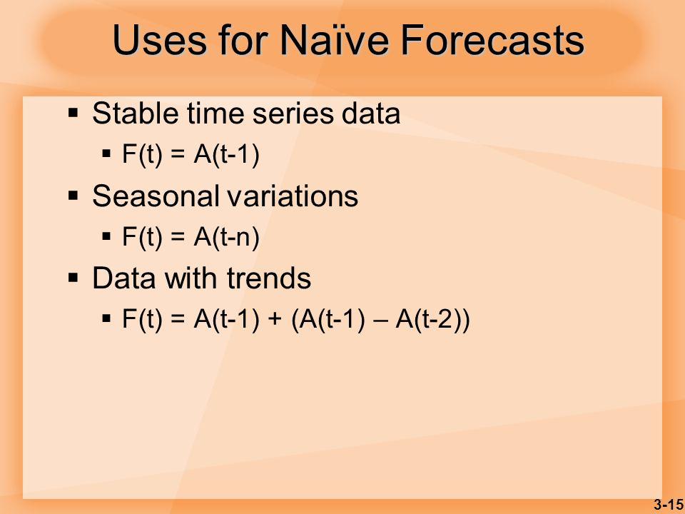Uses for Naïve Forecasts