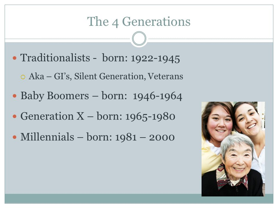 The 4 Generations Traditionalists - born: 1922-1945